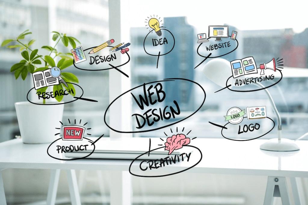 webdesign bucuresti